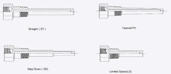 Shank Configuration